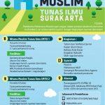 Info Wisma Muslim/Muslimah Tunas Ilmu, Surakarta (Kampus UNS)
